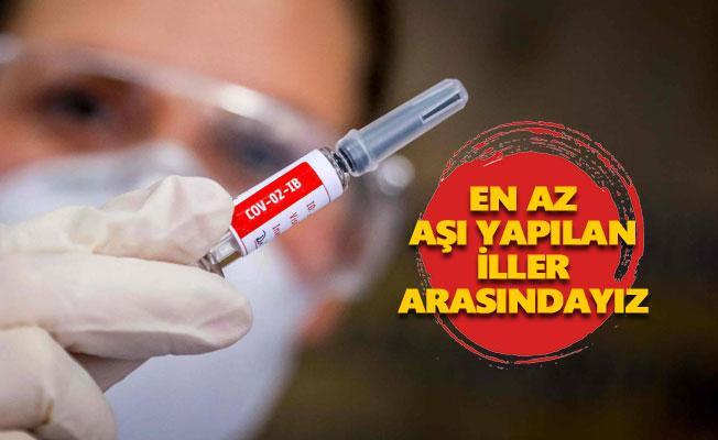 İlimizde şuana kadar kaç Covid-19 aşısı yapıldı?