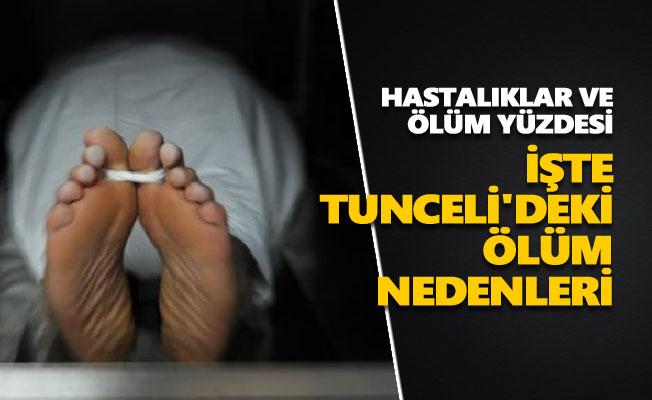 İşte Tunceli'deki ölüm nedenleri
