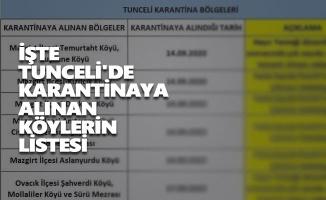 İşte Tunceli'de karantinaya alınan köylerin listesi