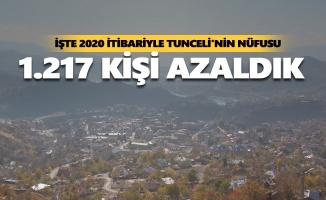 İşte 2020 itibariyle Tunceli'nin nüfusu