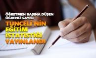 Tunceli'nin eğitim istatistiği yayınlandı